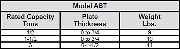 Model AST Non-Locking Specs