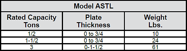 Model ASTL Non-Locking Specs