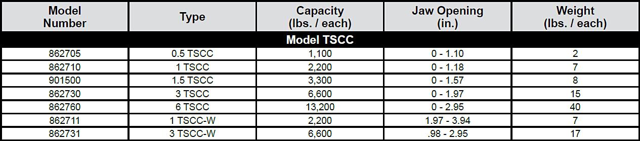 TSCC Screw Clamps (Terrier) Specs