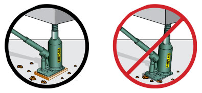 6. Know How Your Hydraulics Work.