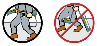 14. Do Not Carry Or Drag Pumps And Rams By Their Hoses.