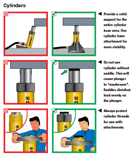 Enerpac Hydraulics Safety Instructions 3
