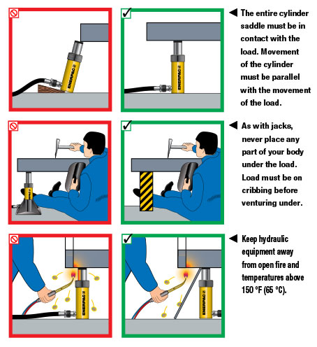 Enerpac Hydraulics Safety Instructions 4