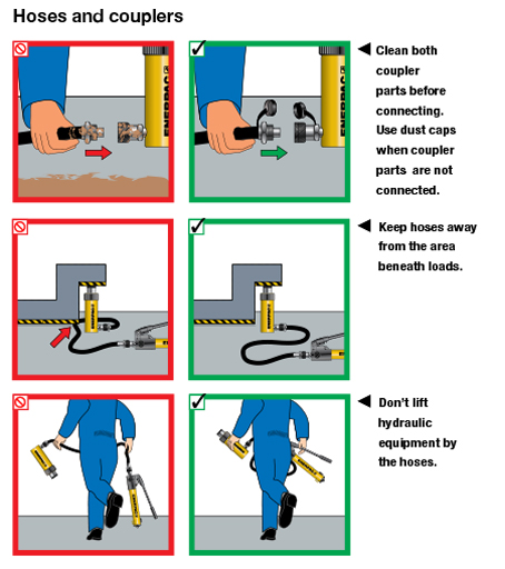 Enerpac Hydraulics Safety Instructions 9