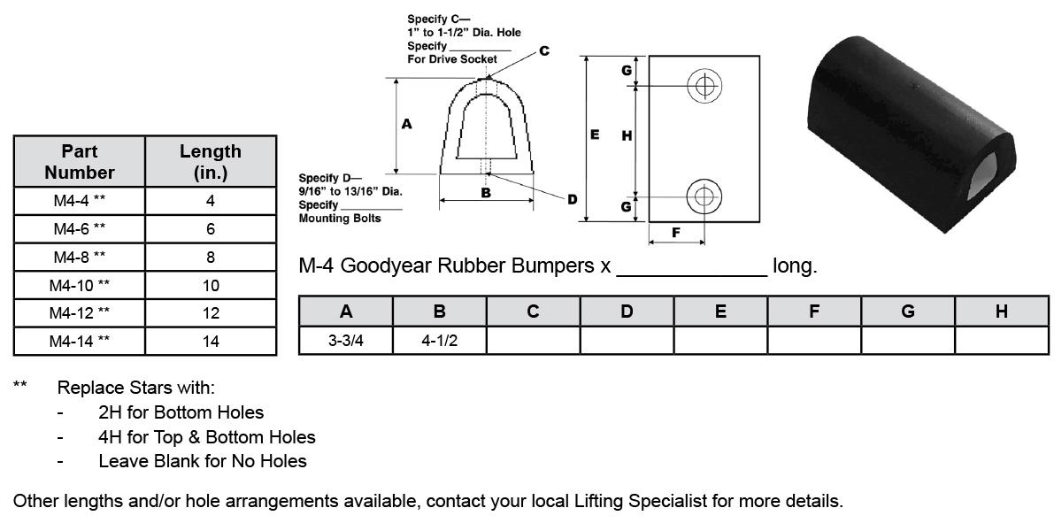 Overhead Crane, Trolley, & Dock Bumpers: M4 Bumper Specs