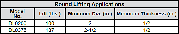 MAG-MATE DynamicLift Magnets chart 1