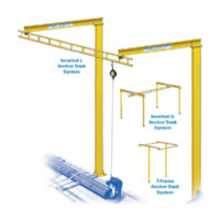 Rigid Lifelines Freestanding Systems