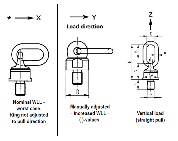 WBG Load Ring Bolted Detail