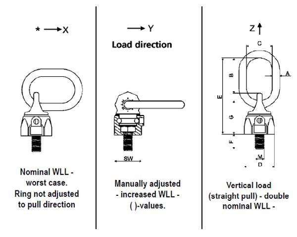 WBG-V Load Ring Bolted Detail