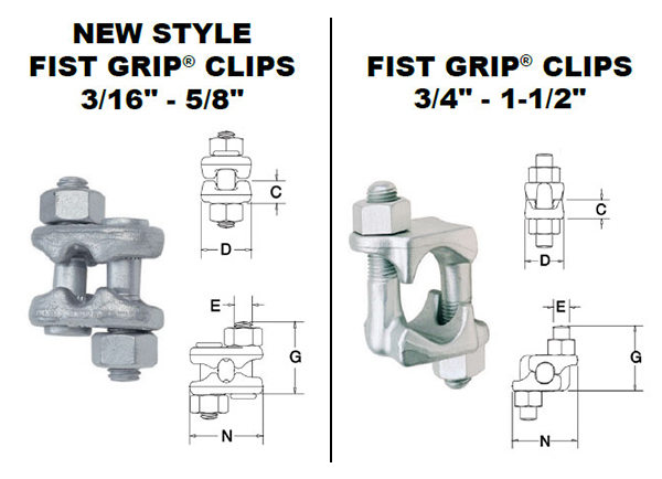 Fist Grip Wire Rope Clips