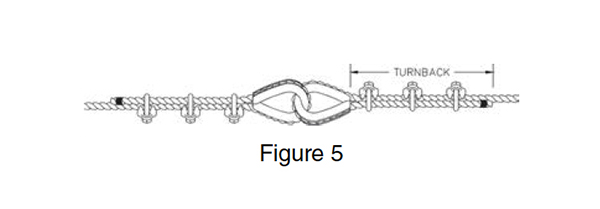 G-450 Forged Wire Rope Clip Instructions: Figure 5