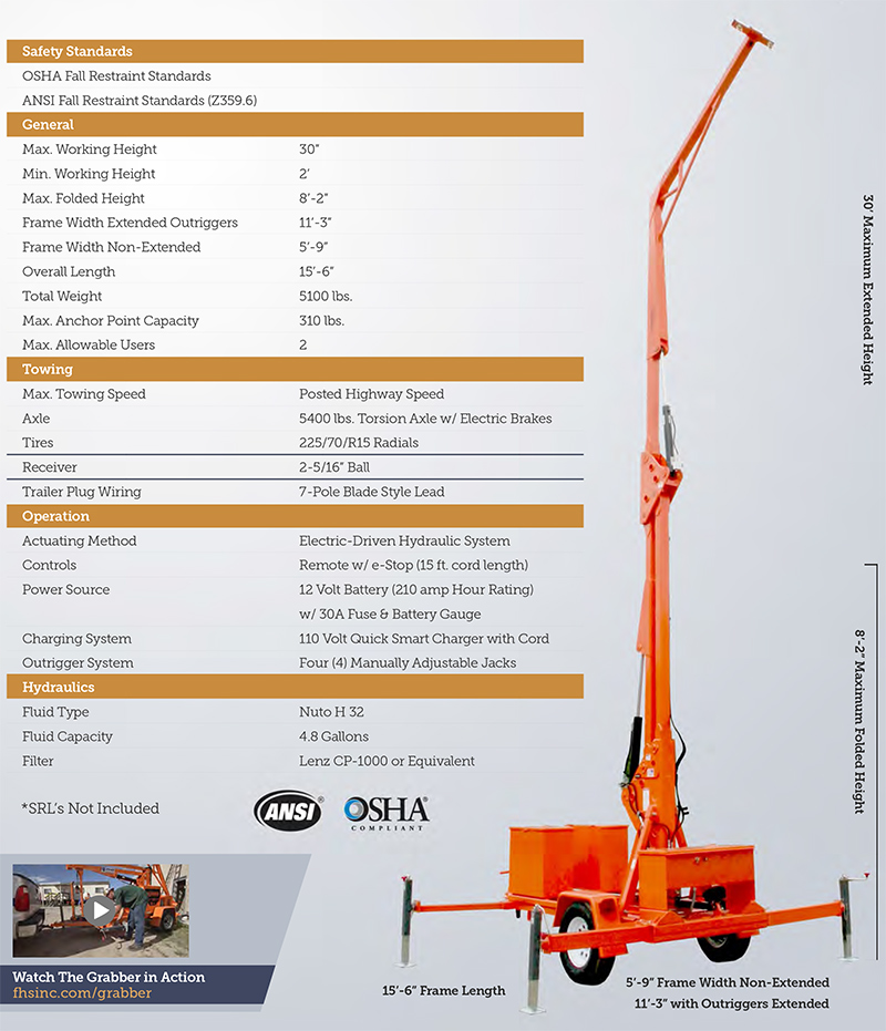 The Grabber Mobile Fall Protection System: Spec Sheet