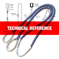 Synthetic Rope Slings Selection, Use, & Maintenance: Technical Reference