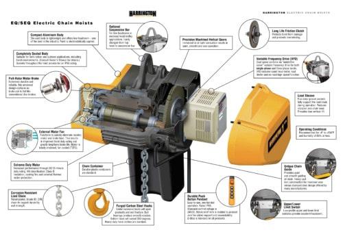 Harrington SEQ Electric Chain Hoist Diagram