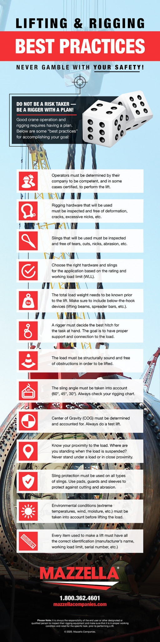 Lifting & Rigging Best Practices Infographic: Resource