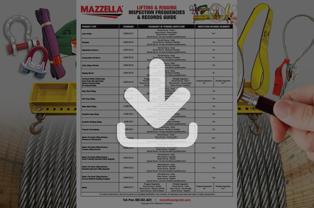 Lifting & Rigging Inspection Frequencies & Records [Guide]