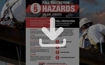 Top 5 Fall Protection Hazards on the Job Site: Resource