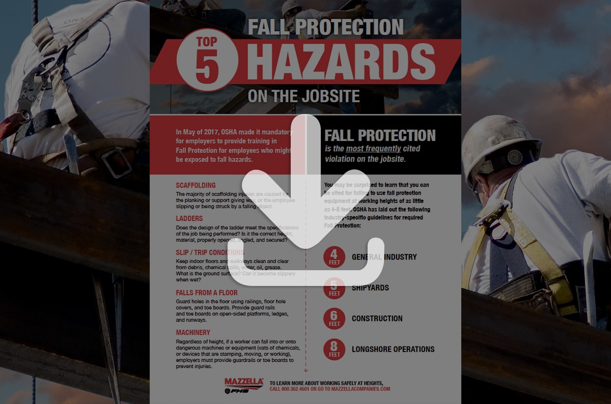 Top 5 Fall Protection Hazards on the Job Site [Infographic]