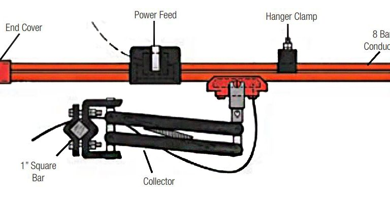 Crane Electrification: Conductor Bars vs. Cable Festoon vs. Cable Reel: 8-Bar Conductor Diagram