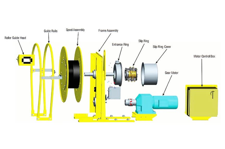 Crane Electrification: Conductor Bars vs. Cable Festoon vs. Cable Reel: Motor Reel Exploded View