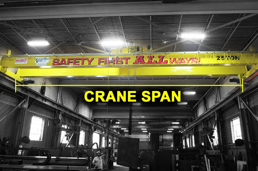 How to Measure Span and Runway Length for an Overhead Bridge Crane: Crane Span