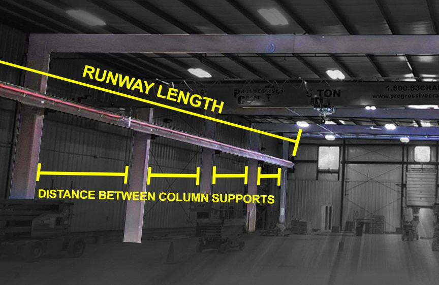 How to Measure Span and Runway Length for an Overhead Bridge Crane: Runway Length
