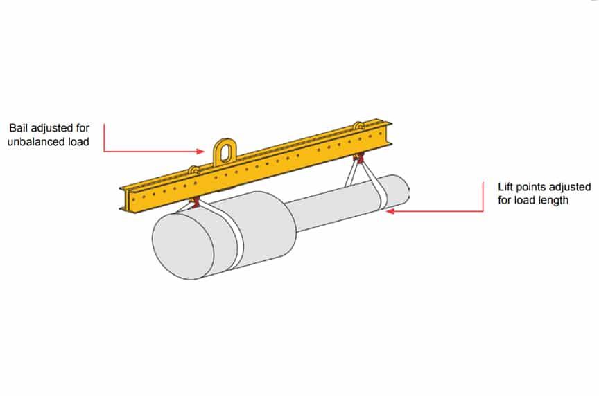 Spreader Beams Vs. Lifting Beams: Unbalanced Load Lifting Beam