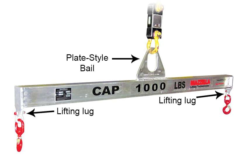 What Is a Below-The-Hook Lifting Device: Bail Lifting Lug