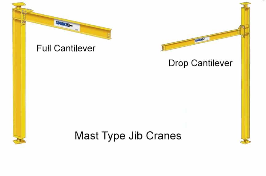 What Is a Jib Crane: Mast-Type Jib Styles
