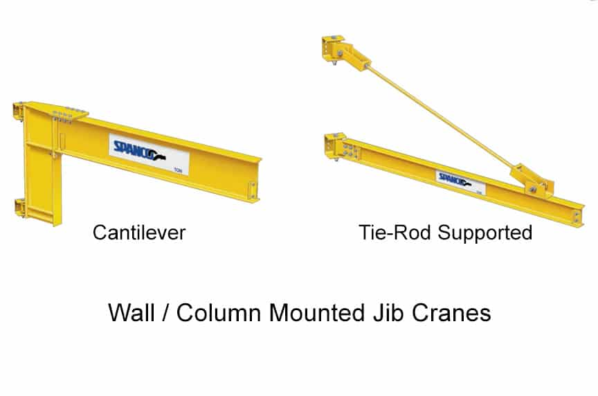 What Is a Jib Crane: Wall Mount Styles