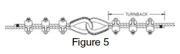 Fist Grip Wire Rope Clip Application Instructions: Figure 5