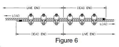 Fist Grip Wire Rope Clip Application Instructions: Figure 6