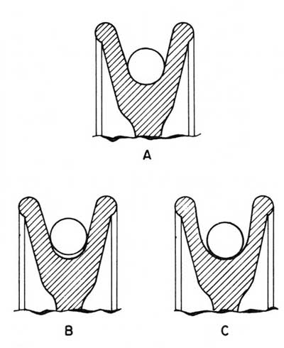 Inspection of Sheaves and Drums: Wire Rope Seating Conditions