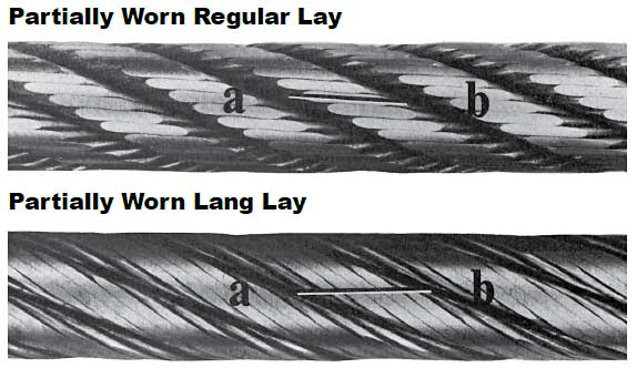 Lang Lay Ropes: Regular Lay and Lang Lay
