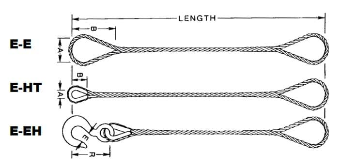 Single-Part Body Hand Spliced Wire Rope Slings: Configurations