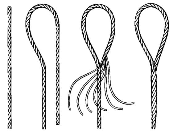 Single-Part Body Hand Spliced Wire Rope Slings: Splicing