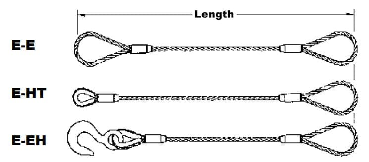Single-Part Mechanically Spliced Wire Rope Sling: Configurations