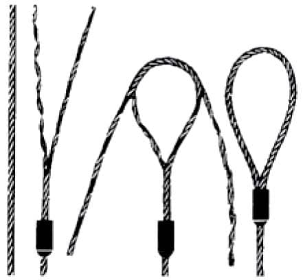 Single-Part Mechanically Spliced Wire Rope Sling: Splicing