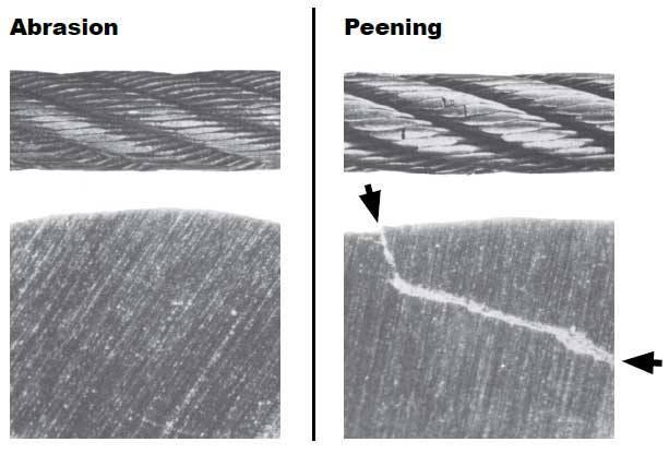Wire Rope Inspection: Abrasion and Peening