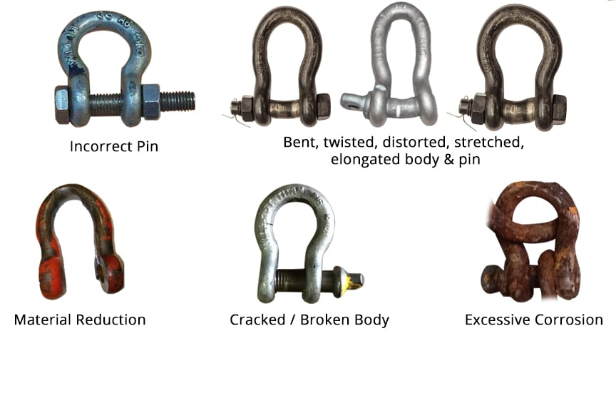 ASME B30.26 Shackle Inspection Requirements and Best Practices for Use: Shackle Inspection and Removal Criteria