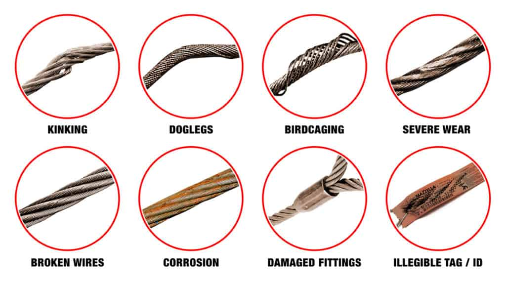 How to Inspect Wire Rope Slings According to ASME B30.9 Standards: Removal Criterial