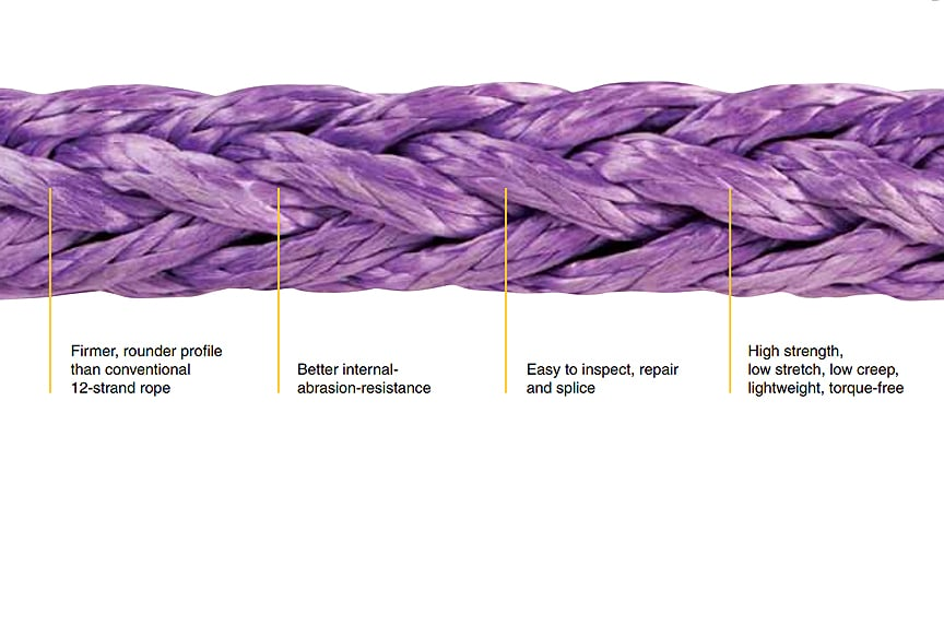Plasma Synthetic Rope: Versatility for Lifting, Winching, and Mooring: Construction