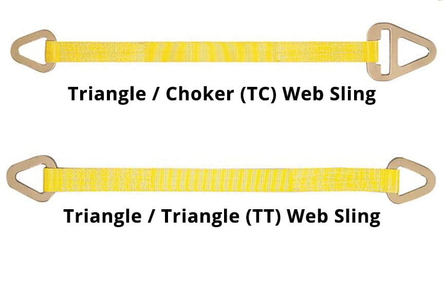 6 Things You Should Know Before Buying a Synthetic Web Sling: Web Slings with Fittings