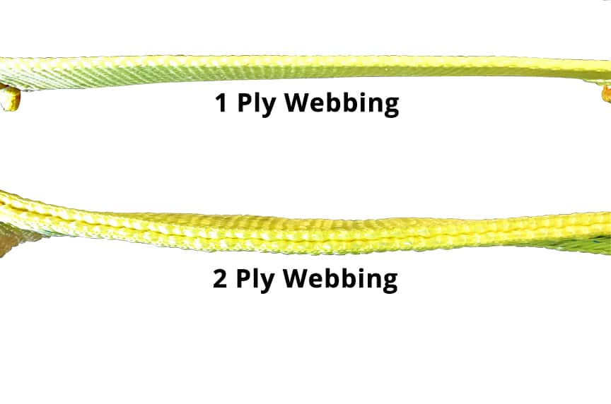 6 Things You Should Know Before Buying a Synthetic Web Sling: 1 Ply and 2 Ply Webbing