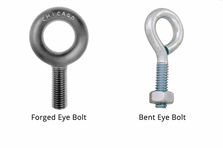 What Are The Different Types of Eye Bolts: Forged Eye Bolt vs. Bent Eye Bolt