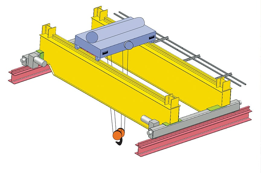 What are the Different Types of Overhead Cranes: Double Girder Box Rendering