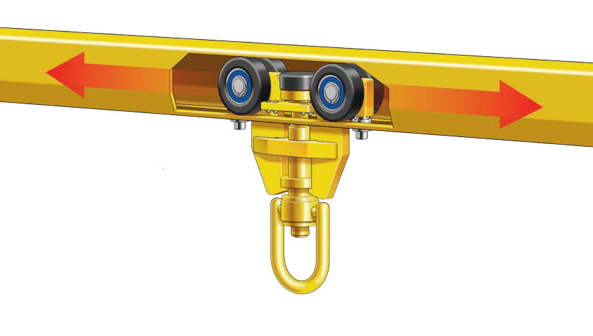 What is a Rigid Rail Fall Protection System? Different Types & Design: Anchor Trolley