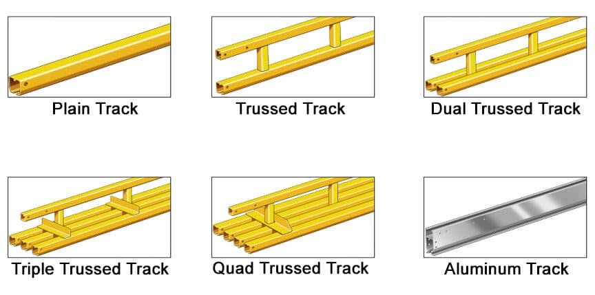 What is a Rigid Rail Fall Protection System? Different Types & Design: Types of Rigid Rail Track