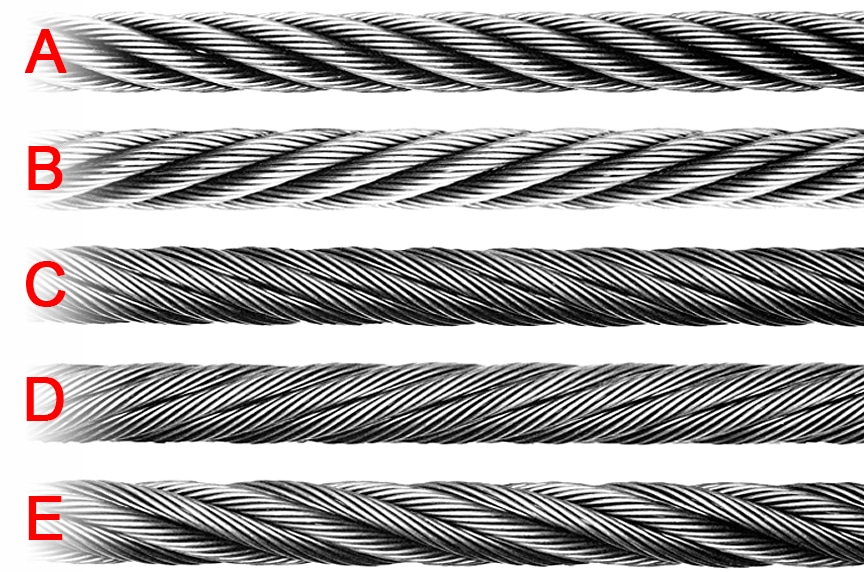 What is Wire Rope? Understanding the Specifications and Construction: Wire Rope Lay