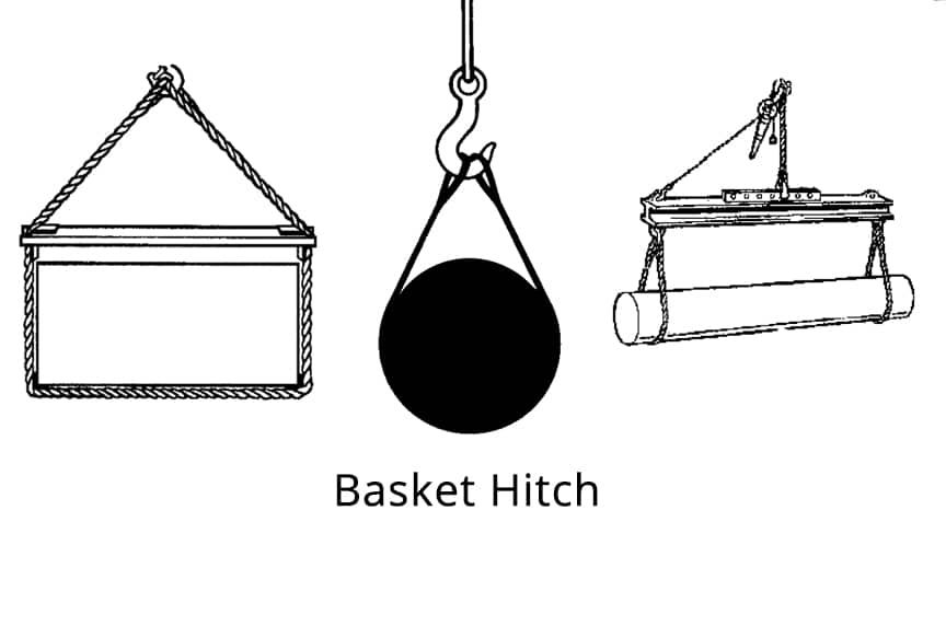 Which Sling Hitch is Best for Your Lift: Basket Hitch